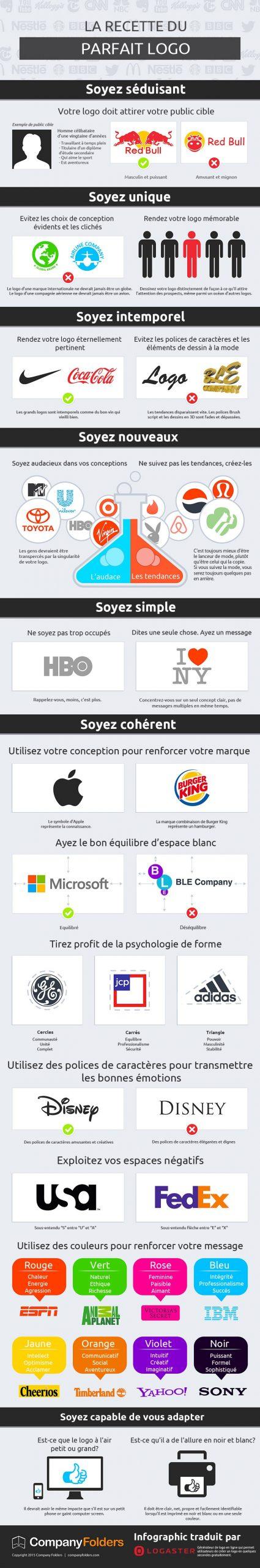 Infographie créer un logo sur Mon Consultant Marketing
